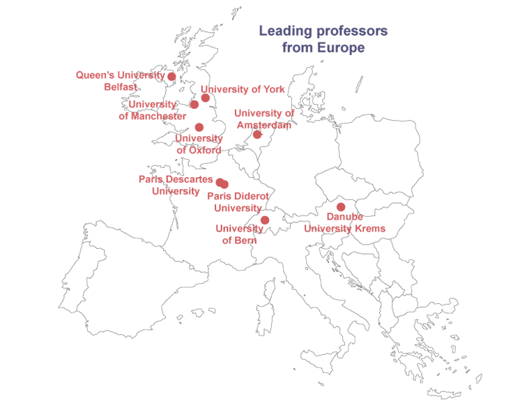 Master CER professors